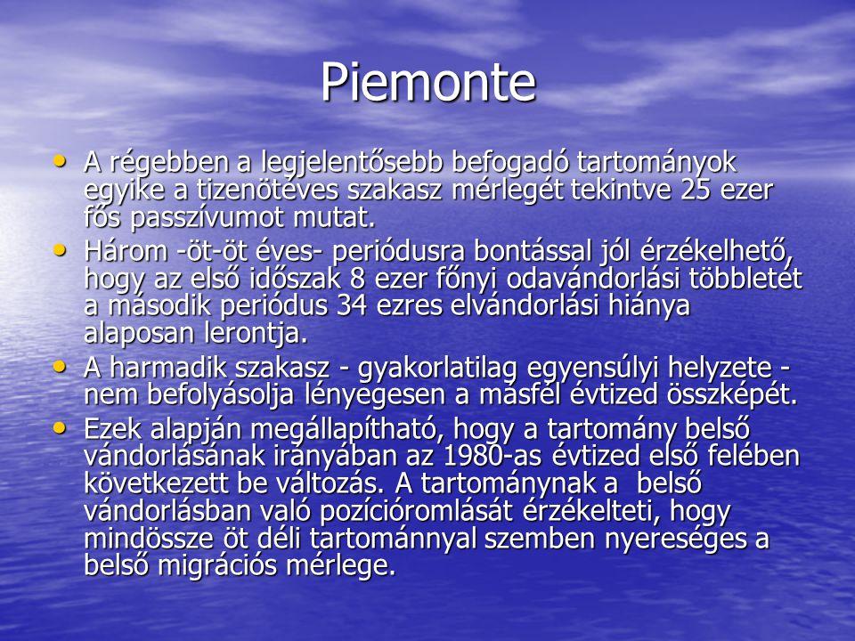 Piemonte A régebben a legjelentősebb befogadó tartományok egyike a tizenötéves szakasz mérlegét tekintve 25 ezer fős passzívumot mutat.