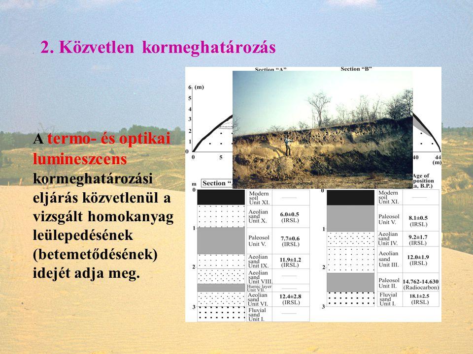 2. Közvetlen kormeghatározás A termo- és optikai lumineszcens kormeghatározási eljárás közvetlenül a vizsgált homokanyag leülepedésének (betemetődésén