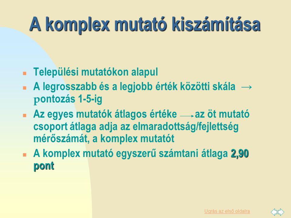 Ugrás az első oldalra A területfejlesztés térségei n Magyarország térségei fejlettségük (fejletlenségük) alapján lehetnek: u Nem kedvezményezettek u Kedvezményezettek F Hátrányos helyzetű F Leghátrányosabb helyzetű térségek