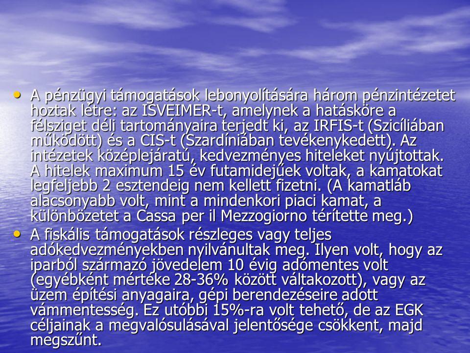 A pénzügyi támogatások lebonyolítására három pénzintézetet hoztak létre: az ISVEIMER-t, amelynek a hatásköre a félsziget déli tartományaira terjedt ki, az IRFIS-t (Szicíliában működött) és a CIS-t (Szardíniában tevékenykedett).