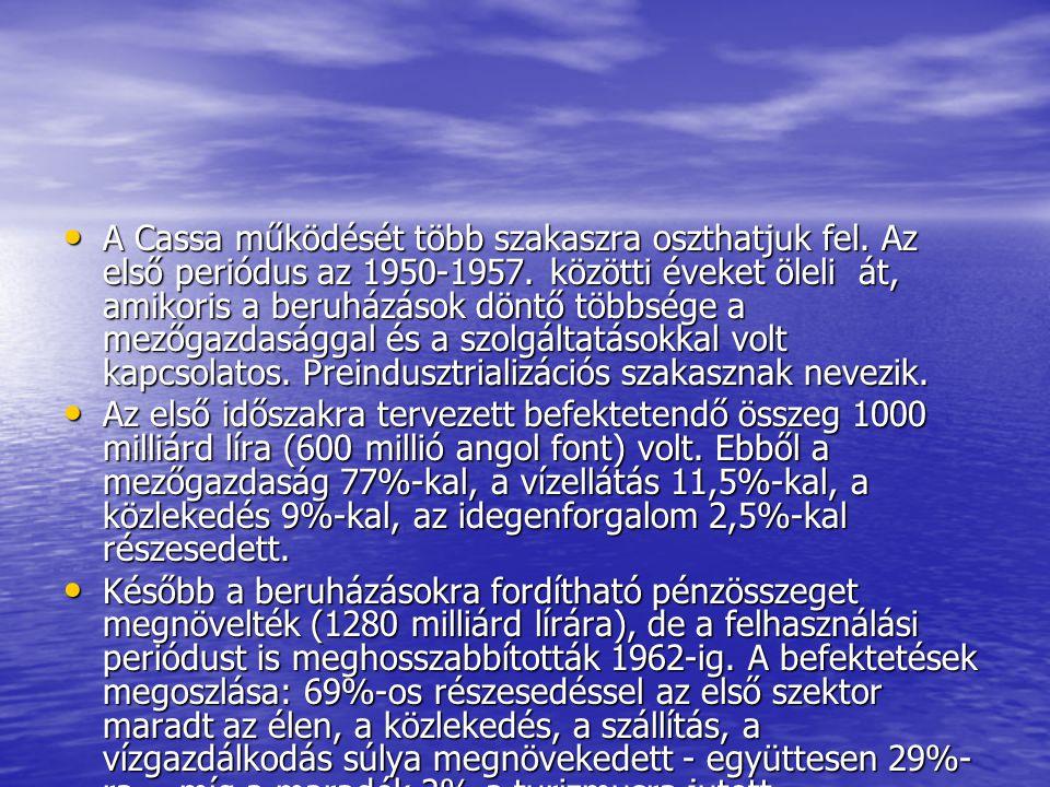 A Cassa működését több szakaszra oszthatjuk fel. Az első periódus az 1950-1957.