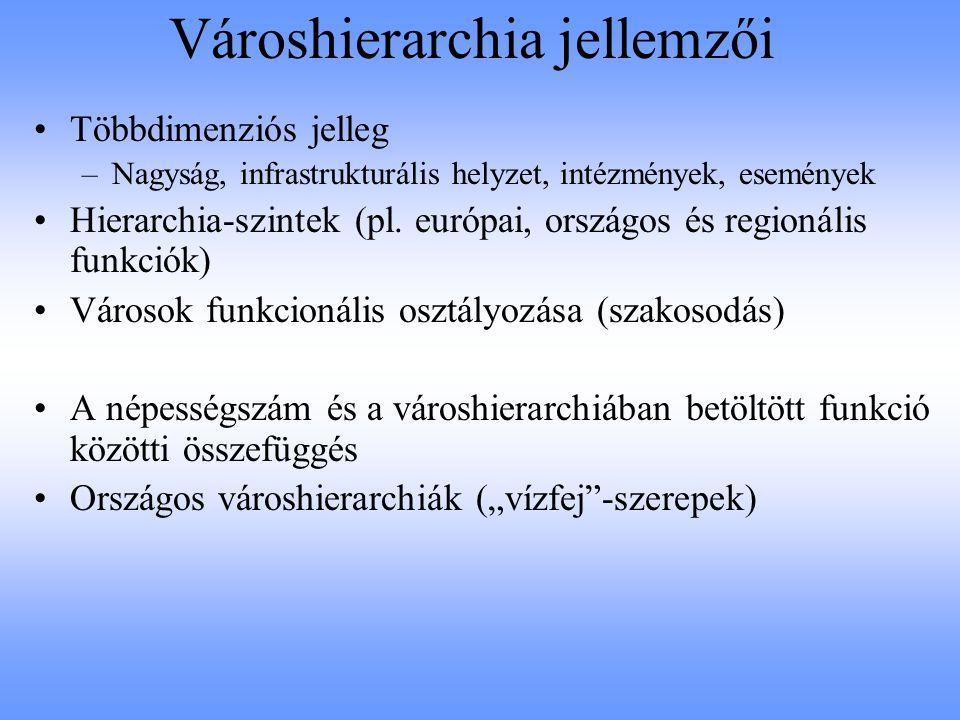 Városhierarchia jellemzői Többdimenziós jelleg –Nagyság, infrastrukturális helyzet, intézmények, események Hierarchia-szintek (pl. európai, országos é
