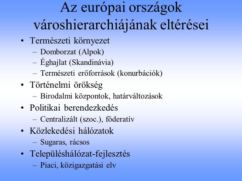 Az európai országok városhierarchiájának eltérései Természeti környezet –Domborzat (Alpok) –Éghajlat (Skandinávia) –Természeti erőforrások (konurbáció
