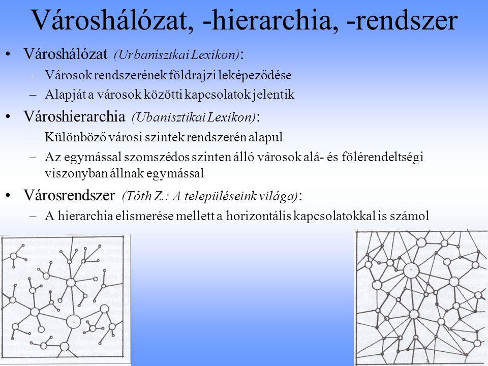 Városhálózat, -hierarchia, -rendszer Városhálózat (Urbanisztkai Lexikon) : –Városok rendszerének földrajzi leképeződése –Alapját a városok közötti kap