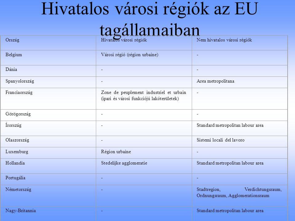 Hivatalos városi régiók az EU tagállamaiban OrszágHivatalos városi régiókNem hivatalos városi régiók BelgiumVárosi régió (région urbaine)- Dánia-- Spa