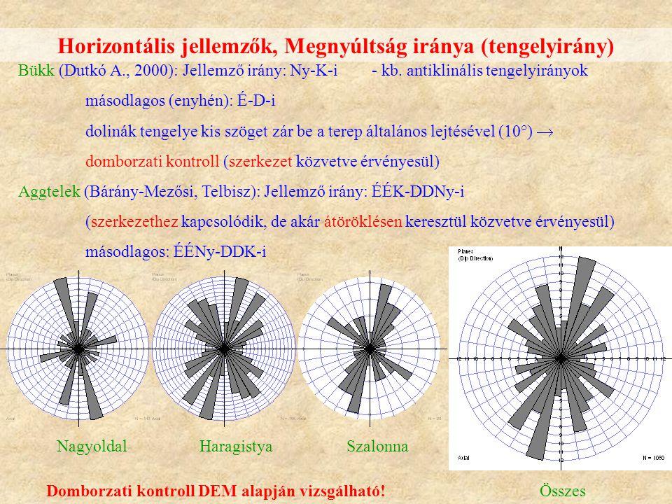 Horizontális jellemzők, Megnyúltság iránya (tengelyirány) Bükk (Dutkó A., 2000): Jellemző irány: Ny-K-i - kb. antiklinális tengelyirányok másodlagos (
