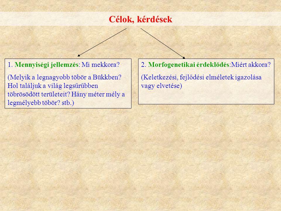 Horizontális jellemzők, Megnyúltság iránya (tengelyirány) Bükk (Dutkó A., 2000): Jellemző irány: Ny-K-i - kb.