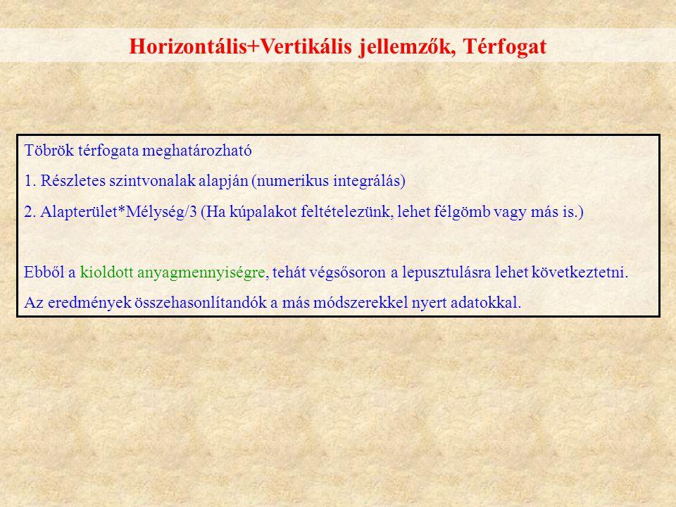 Horizontális+Vertikális jellemzők, Térfogat Töbrök térfogata meghatározható 1. Részletes szintvonalak alapján (numerikus integrálás) 2. Alapterület*Mé