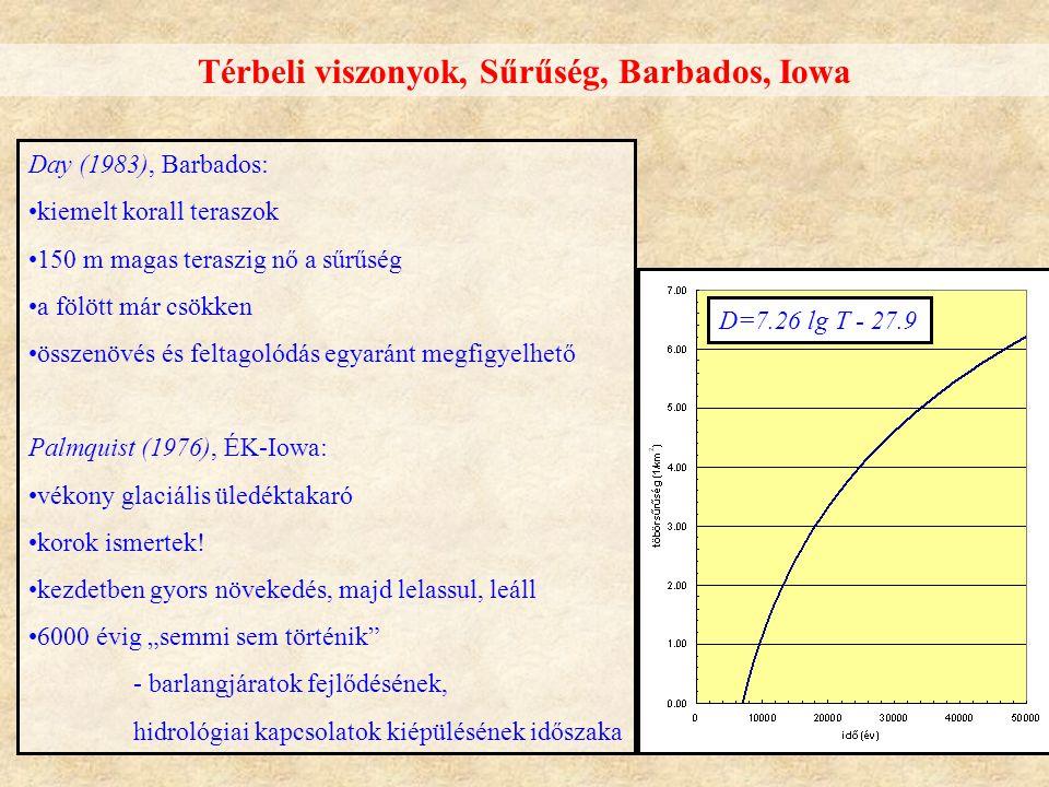 Térbeli viszonyok, Sűrűség, Barbados, Iowa Day (1983), Barbados: kiemelt korall teraszok 150 m magas teraszig nő a sűrűség a fölött már csökken összenövés és feltagolódás egyaránt megfigyelhető Palmquist (1976), ÉK-Iowa: vékony glaciális üledéktakaró korok ismertek.