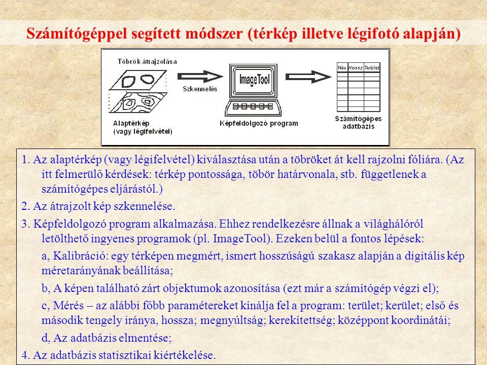 1) Alapadatok beszerzése, összeillesztése: Topográfiai térkép Légifotó Geológiai térkép Digitális domborzatmodell (közvetlenül vagy digitalizálással) 2)Töbör-adatok digitalizálása: Töbör-határok (legkülső zárt szintvonal) Töbör-középpontok 3) Számítások elvégzése Térinformatikai adatbázis felépítése