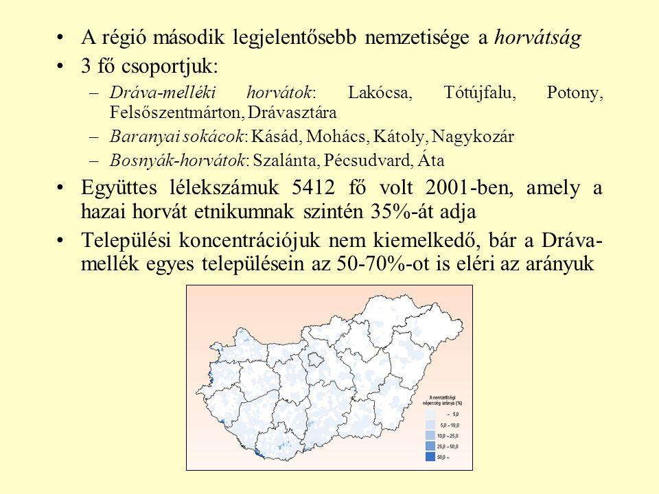 A régió második legjelentősebb nemzetisége a horvátság 3 fő csoportjuk: –Dráva-melléki horvátok: Lakócsa, Tótújfalu, Potony, Felsőszentmárton, Drávasz
