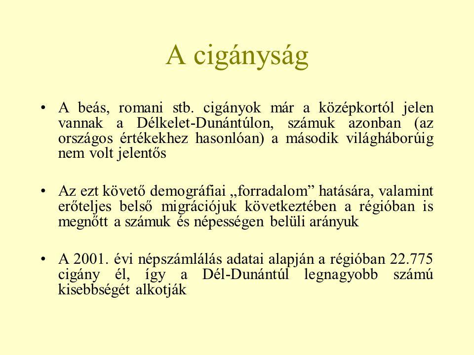 A cigányság A beás, romani stb. cigányok már a középkortól jelen vannak a Délkelet-Dunántúlon, számuk azonban (az országos értékekhez hasonlóan) a más