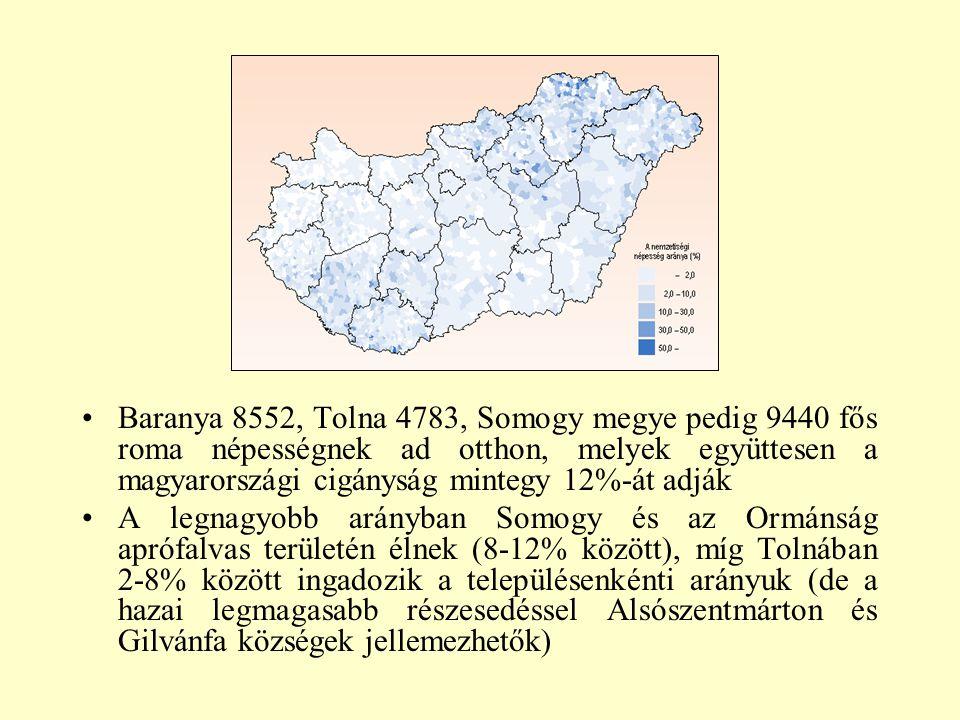 Baranya 8552, Tolna 4783, Somogy megye pedig 9440 fős roma népességnek ad otthon, melyek együttesen a magyarországi cigányság mintegy 12%-át adják A l