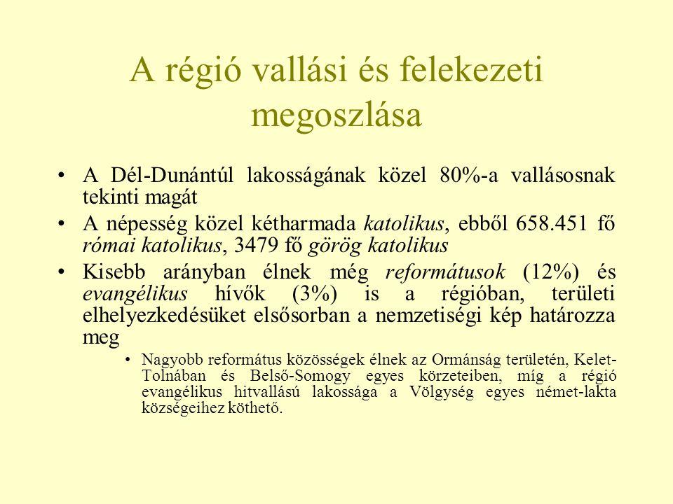 A régió vallási és felekezeti megoszlása A Dél-Dunántúl lakosságának közel 80%-a vallásosnak tekinti magát A népesség közel kétharmada katolikus, ebbő
