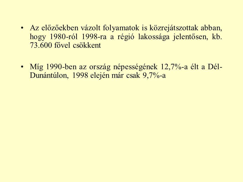 Nemzetiségek A Dél-Dunántúl földrajzi helyzete révén a török hódítás kora óta a letelepedni szándékozók állandó célterülete volt (döntően a magyar népesség megfogyatkozásának következtében) A nemzetiségek tevékenysége és szerepvállalása a 18.