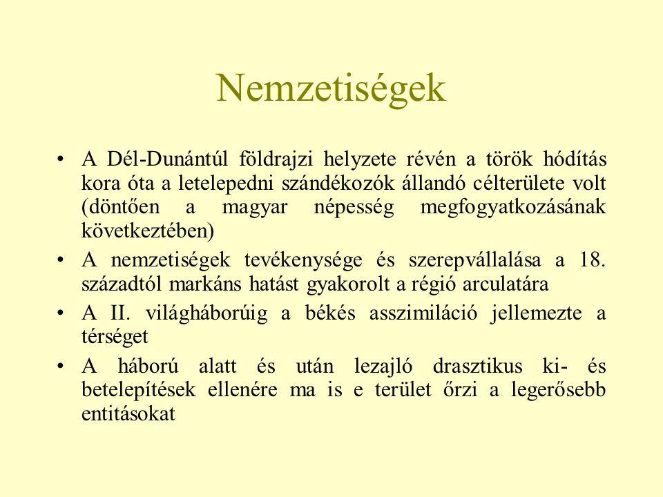 A Dél-Dunántúl talán máig legjelentősebb arculatformáló nemzetisége a németség Elsősorban a Völgységtől (Baranya és Tolna határvidékén) déli irányba húzódó településsávban, valamint Tolna megye északi részének egyes körzeteiben (Németkér, Györköny) élnek → a magyarországi német etnikum egyik legjelentősebb szállásterületét alkotják Különösen magas a németek aránya a régió néhány községében (Ófalu 88%, Óbánya 79,1%, Liptód 72,3%, Görcsönydoboka 71,5%, Mecseknádasd 68,4%), de Pécs, Mohács, Bonyhád, Bóly, Véménd, Erdősmecske, Székelyszabar települések életében is meghatározó jelentőséggel bírnak