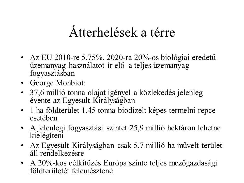 Átterhelések a térre Az EU 2010-re 5.75%, 2020-ra 20%-os biológiai eredetű üzemanyag használatot ír elő a teljes üzemanyag fogyasztásban George Monbio