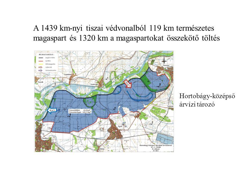 A 1439 km-nyi tiszai védvonalból 119 km természetes magaspart és 1320 km a magaspartokat összekötő töltés Hortobágy-középső árvízi tározó