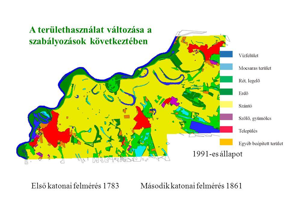 Első katonai felmérés 1783Második katonai felmérés 1861 1991-es állapot A területhasználat változása a szabályozások következtében