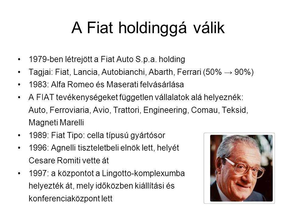 A Fiat holdinggá válik 1979-ben létrejött a Fiat Auto S.p.a.
