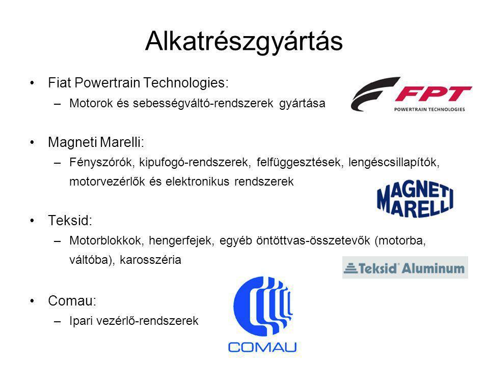 Alkatrészgyártás Fiat Powertrain Technologies: –Motorok és sebességváltó-rendszerek gyártása Magneti Marelli: –Fényszórók, kipufogó-rendszerek, felfüggesztések, lengéscsillapítók, motorvezérlők és elektronikus rendszerek Teksid: –Motorblokkok, hengerfejek, egyéb öntöttvas-összetevők (motorba, váltóba), karosszéria Comau: –Ipari vezérlő-rendszerek