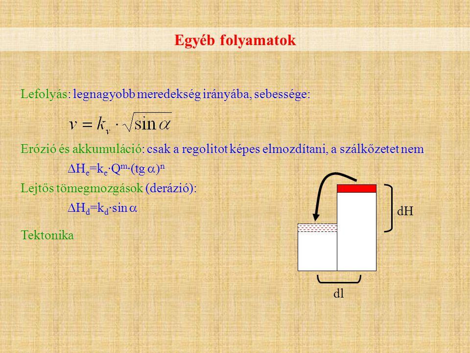 Lefolyás: legnagyobb meredekség irányába, sebessége: Erózió és akkumuláció: csak a regolitot képes elmozdítani, a szálkőzetet nem  H e =k e ·Q m ·(tg  n Lejtős tömegmozgások (derázió):  H d =k d ·sin  Tektonika Egyéb folyamatok dH dl
