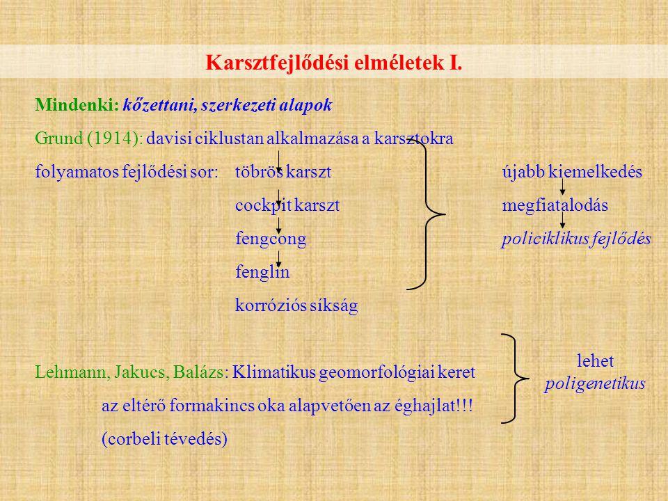 Karsztfejlődési elméletek I.