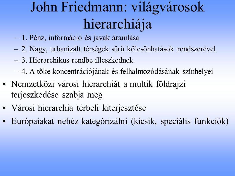 Friedmann központjai Globális pénzügyi központok –London, New York, Tokió Nemzetközi központok –Miami, Los Angeles, Frankfurt, Amszterdam, Szingapúr Fontos országos központok –Párizs, Zürich, Madrid, Mexikóváros, Sao Paulo, Szöul, Sydney