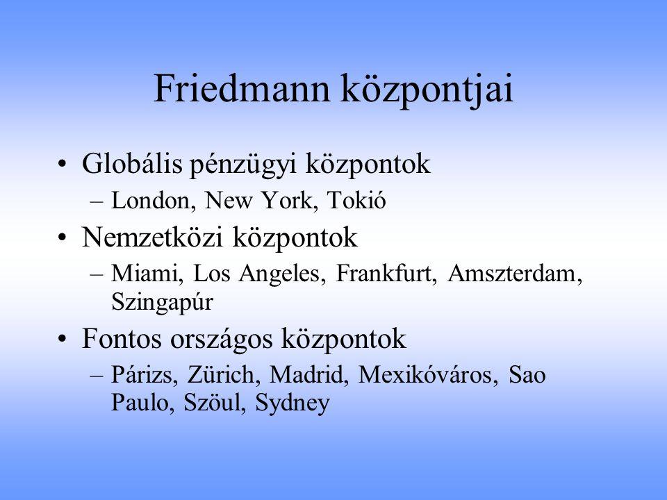 Az európai nagyvárosok komplex hierarchiája (Jeney-Keresztély) Funkciók szerint átlagos helyezés Kicsi (750 ezer alatt) 1 Kis közepes (750 ezer - 1 millió) 2 Közepes (1-2 millió) 3Nagy (2 millió felett) 4 4 Párizs, London 3Amszterdam, Frankfurt München, MilanoBerlin, Róma, Madrid 2 Krakkó, Riga, Manchester, Stockholm, Hága, Hannover, Málaga, Lisszabon, Düsseldorf, Helsinki, Koppenhága, Duisburg, Essen, Stuttgart, Lyon Athén, Dublin, Brüsszel, Köln, Torino, Birmingham, Marseille, Nápoly Barcelona, Budapest, Szófia, Prága, Hamburg, Bécs, Varsó 1 Leeds, Liverpool, Bréma, Dortmund, Genova, Vilnius, Zaragoza, Glasgow, Lipcse, Rotterdam, Göteborg, Sevilla, Drezda, Sheffield, Poznan, Palermo, Valencia, Wroclaw LodzBukarest