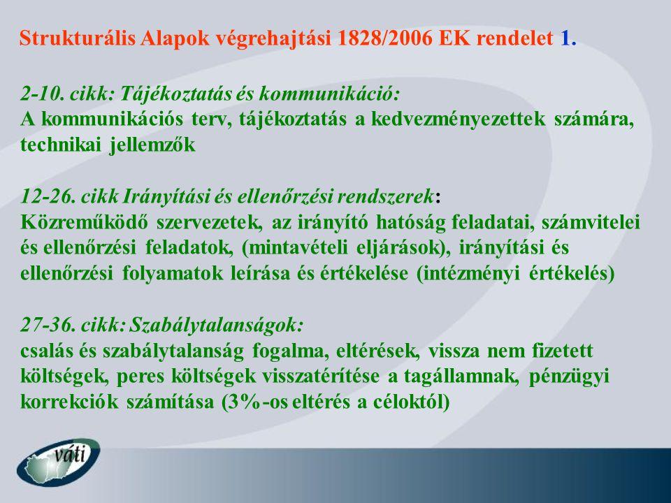 Strukturális Alapok végrehajtási 1828/2006 EK rendelet 1.