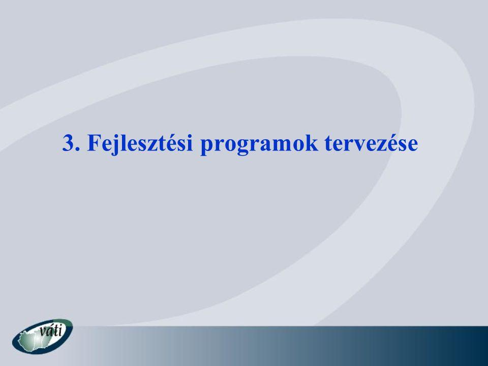 3. Fejlesztési programok tervezése