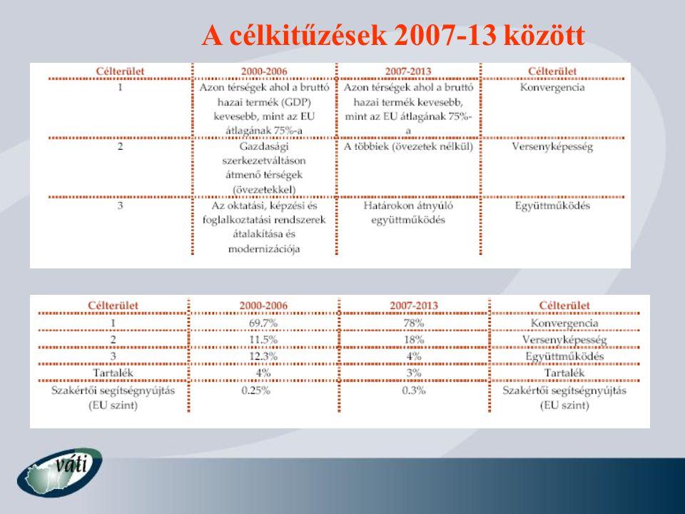 A célkitűzések 2007-13 között