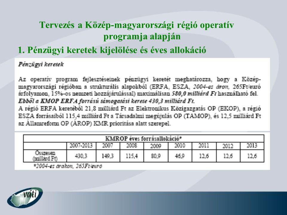 Tervezés a Közép-magyarországi régió operatív programja alapján 1.