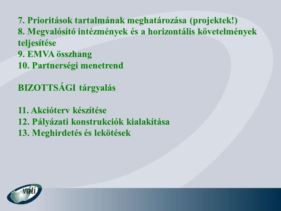 7. Prioritások tartalmának meghatározása (projektek!) 8.