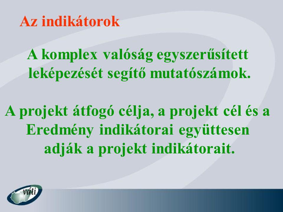 A számszerűsíthető indikátor: Objektívebb képet ad a projekt megvalósításról Összehasonlítható más, hasonló projektekkel Összegezve input lehet az intézkedés monitoringjához Alkalmas a számítógépes feldolgozásra Egyértelmű jelzést ad a kitűzött céloktól való eltérésről
