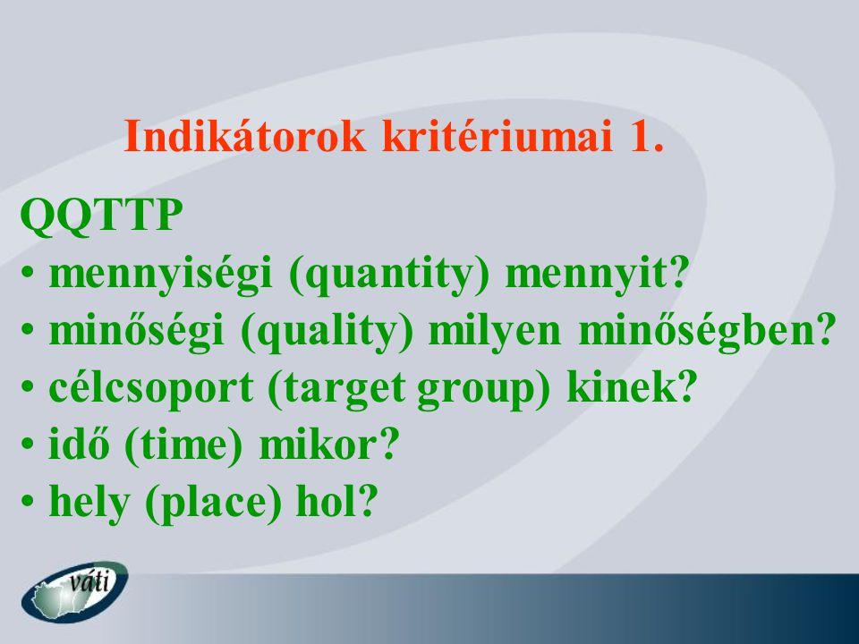 Indikátorok kritériumai 1. QQTTP mennyiségi (quantity) mennyit? minőségi (quality) milyen minőségben? célcsoport (target group) kinek? idő (time) miko