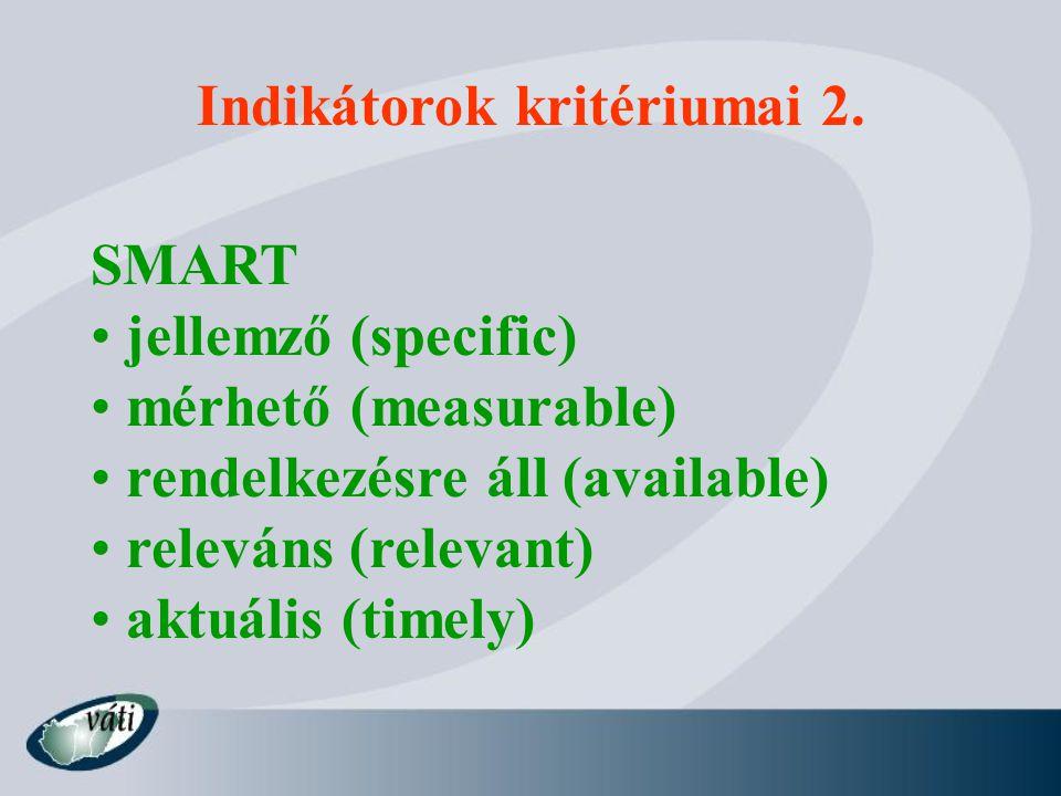 SMART jellemző (specific) mérhető (measurable) rendelkezésre áll (available) releváns (relevant) aktuális (timely) Indikátorok kritériumai 2.