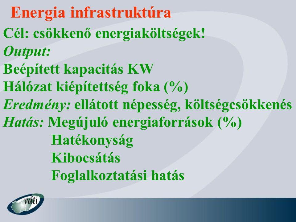 Energia infrastruktúra Cél: csökkenő energiaköltségek! Output: Beépített kapacitás KW Hálózat kiépítettség foka (%) Eredmény: ellátott népesség, költs