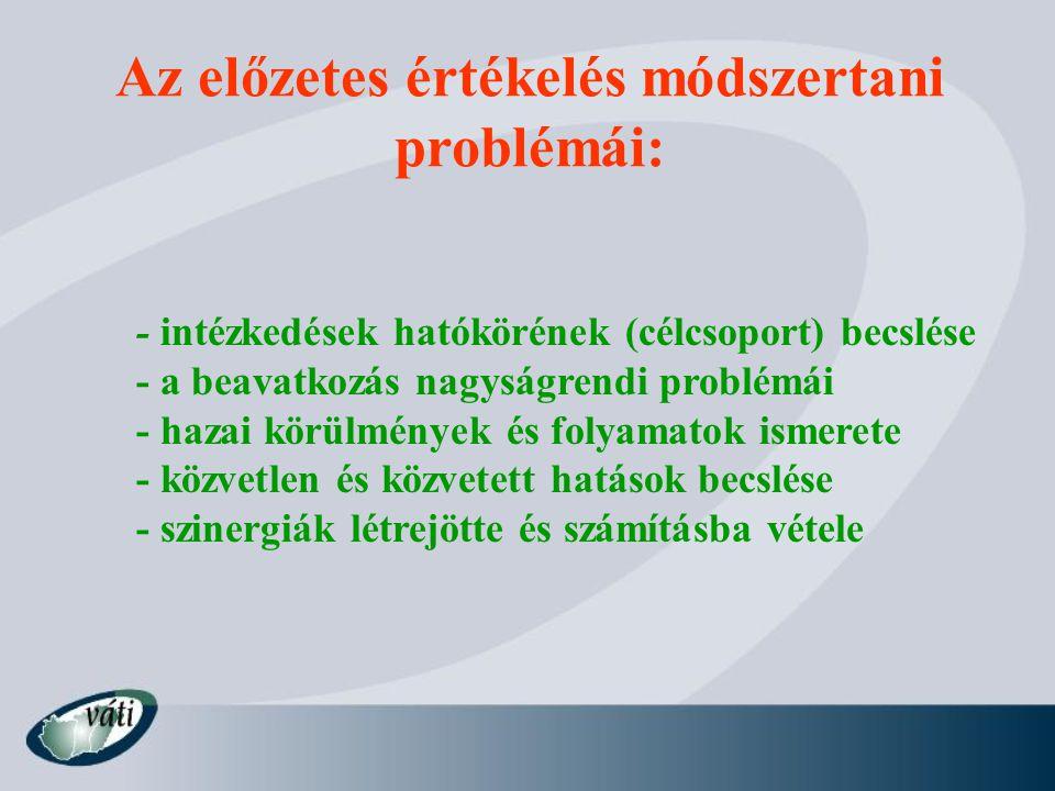 Az előzetes értékelés módszertani problémái: - intézkedések hatókörének (célcsoport) becslése - a beavatkozás nagyságrendi problémái - hazai körülmény