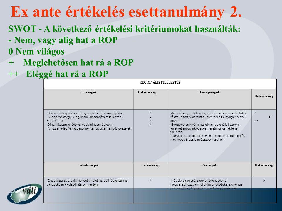 SWOT - A következő értékelési kritériumokat használták: - Nem, vagy alig hat a ROP 0 Nem világos + Meglehetősen hat rá a ROP ++ Eléggé hat rá a ROP Ex