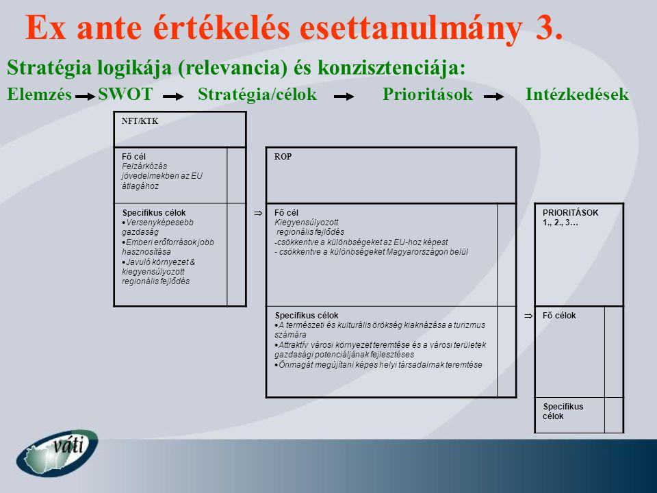 Stratégia logikája (relevancia) és konzisztenciája: Elemzés SWOT Stratégia/célok Prioritások Intézkedések Ex ante értékelés esettanulmány 3. NFT/KTK F