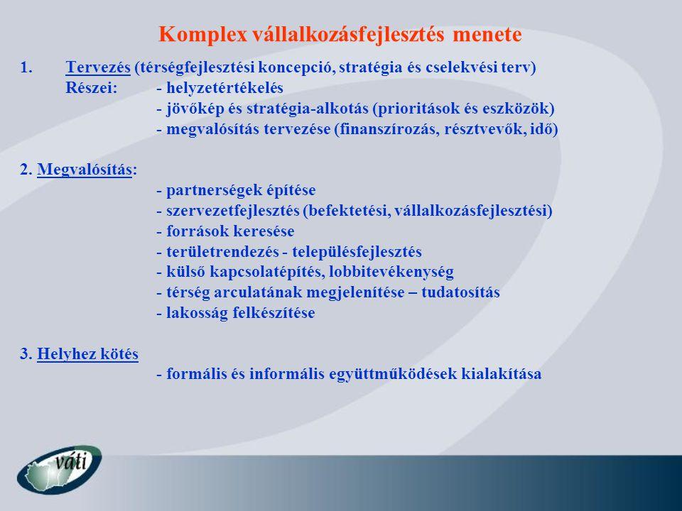1.Tervezés (térségfejlesztési koncepció, stratégia és cselekvési terv) Részei: - helyzetértékelés - jövőkép és stratégia-alkotás (prioritások és eszkö