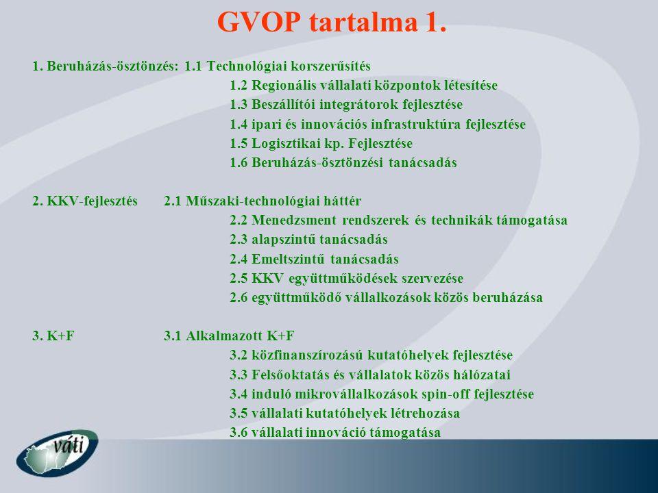 GVOP tartalma 1. 1. Beruházás-ösztönzés: 1.1 Technológiai korszerűsítés 1.2 Regionális vállalati központok létesítése 1.3 Beszállítói integrátorok fej