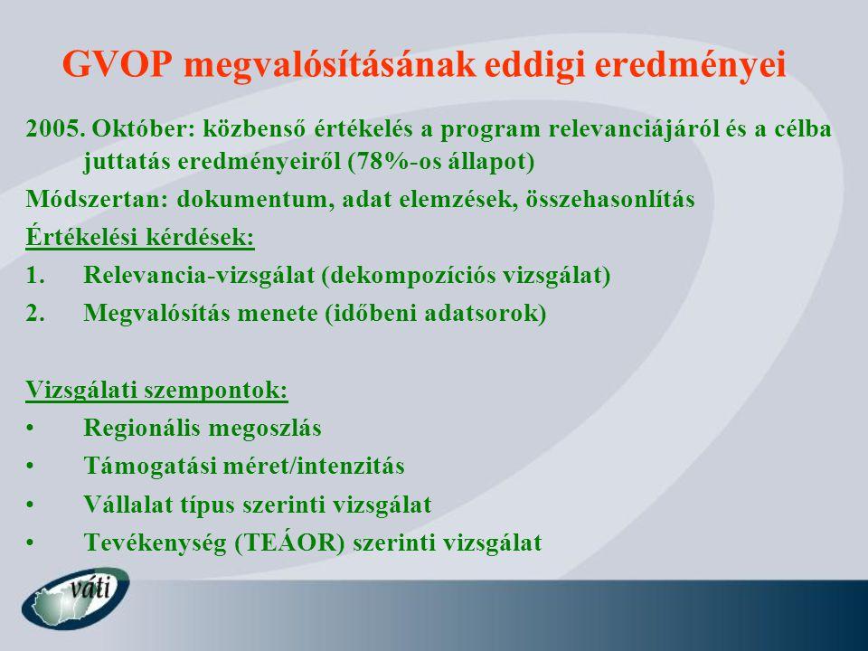 GVOP megvalósításának eddigi eredményei 2005. Október: közbenső értékelés a program relevanciájáról és a célba juttatás eredményeiről (78%-os állapot)