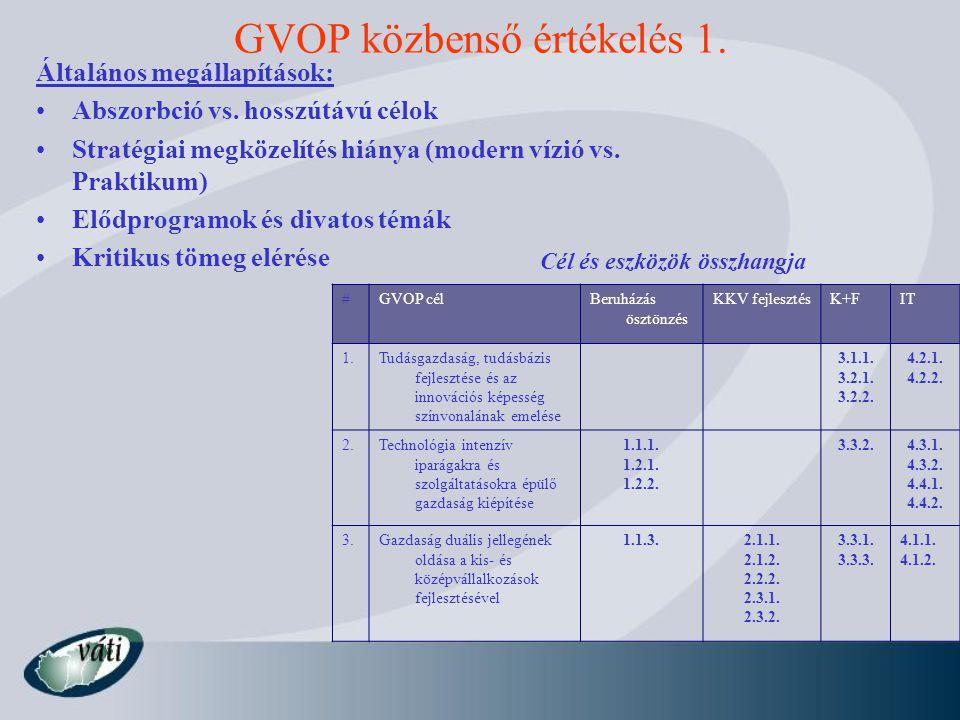 GVOP közbenső értékelés 1. Általános megállapítások: Abszorbció vs. hosszútávú célok Stratégiai megközelítés hiánya (modern vízió vs. Praktikum) Elődp