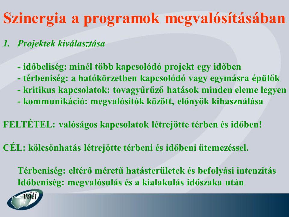 Szinergia a programok megvalósításában 1.Projektek kiválasztása - időbeliség: minél több kapcsolódó projekt egy időben - térbeniség: a hatókörzetben k