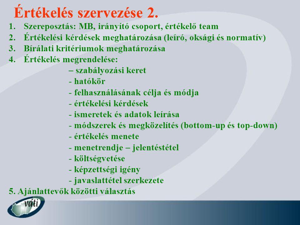 1.Szereposztás: MB, irányító csoport, értékelő team 2.Értékelési kérdések meghatározása (leíró, oksági és normatív) 3.Bírálati kritériumok meghatározá