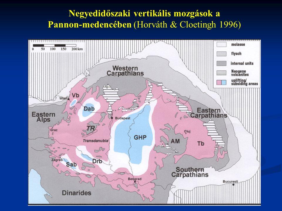 Negyedidőszaki vertikális mozgások a Pannon-medencében (Horváth & Cloetingh 1996)