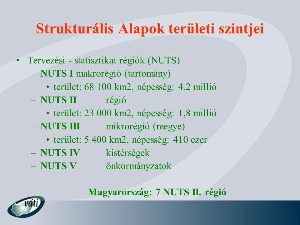 Strukturális Alapok területi szintjei Tervezési - statisztikai régiók (NUTS) –NUTS Imakrorégió (tartomány) terület: 68 100 km2, népesség: 4,2 millió –NUTS IIrégió terület: 23 000 km2, népesség: 1,8 millió –NUTS IIImikrorégió (megye) terület: 5 400 km2, népesség: 410 ezer –NUTS IVkistérségek –NUTS Vönkormányzatok Magyarország: 7 NUTS II.