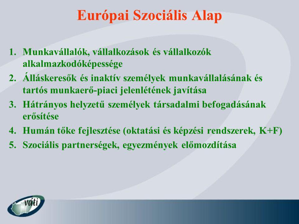 Európai Szociális Alap 1.Munkavállalók, vállalkozások és vállalkozók alkalmazkodóképessége 2.Álláskeresők és inaktív személyek munkavállalásának és ta